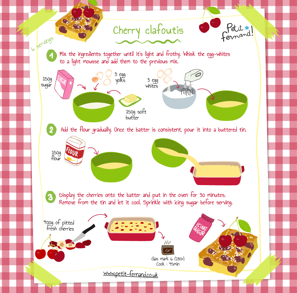 Kids Clafoutis Recipe