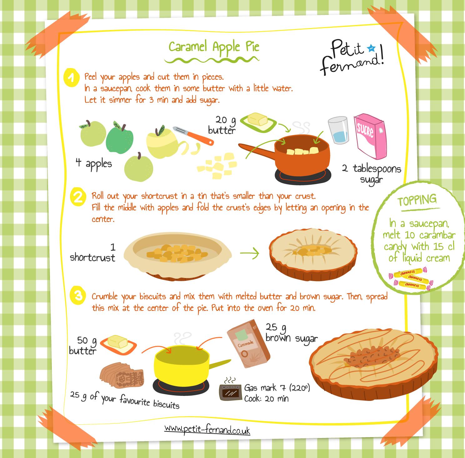 Kids' pie recipe