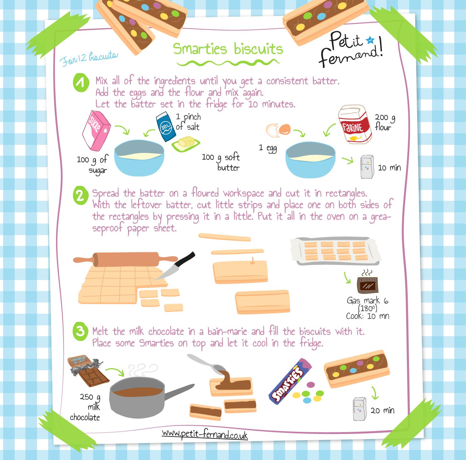 Kids' biscuit recipe