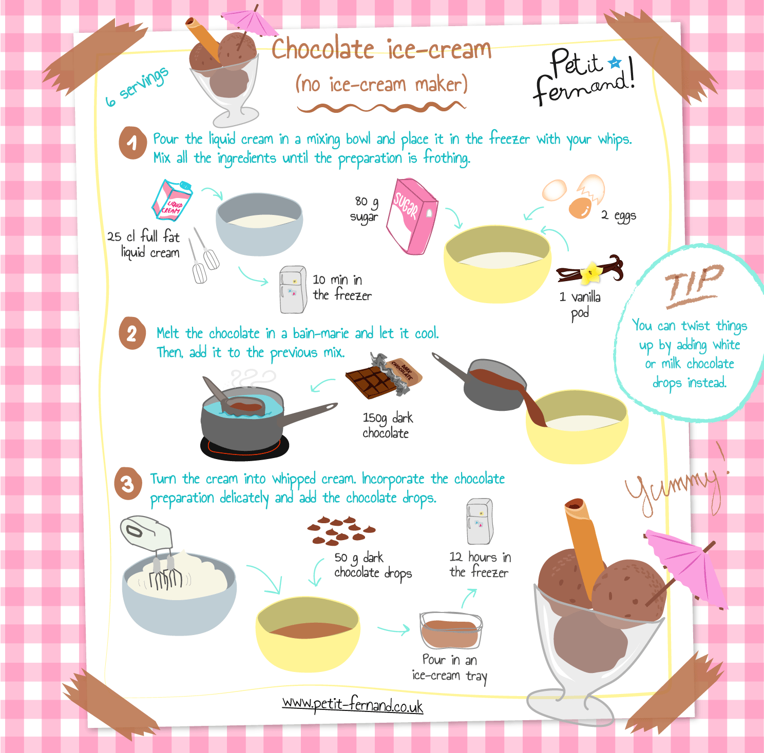 Homemade Ice-cream Recipe