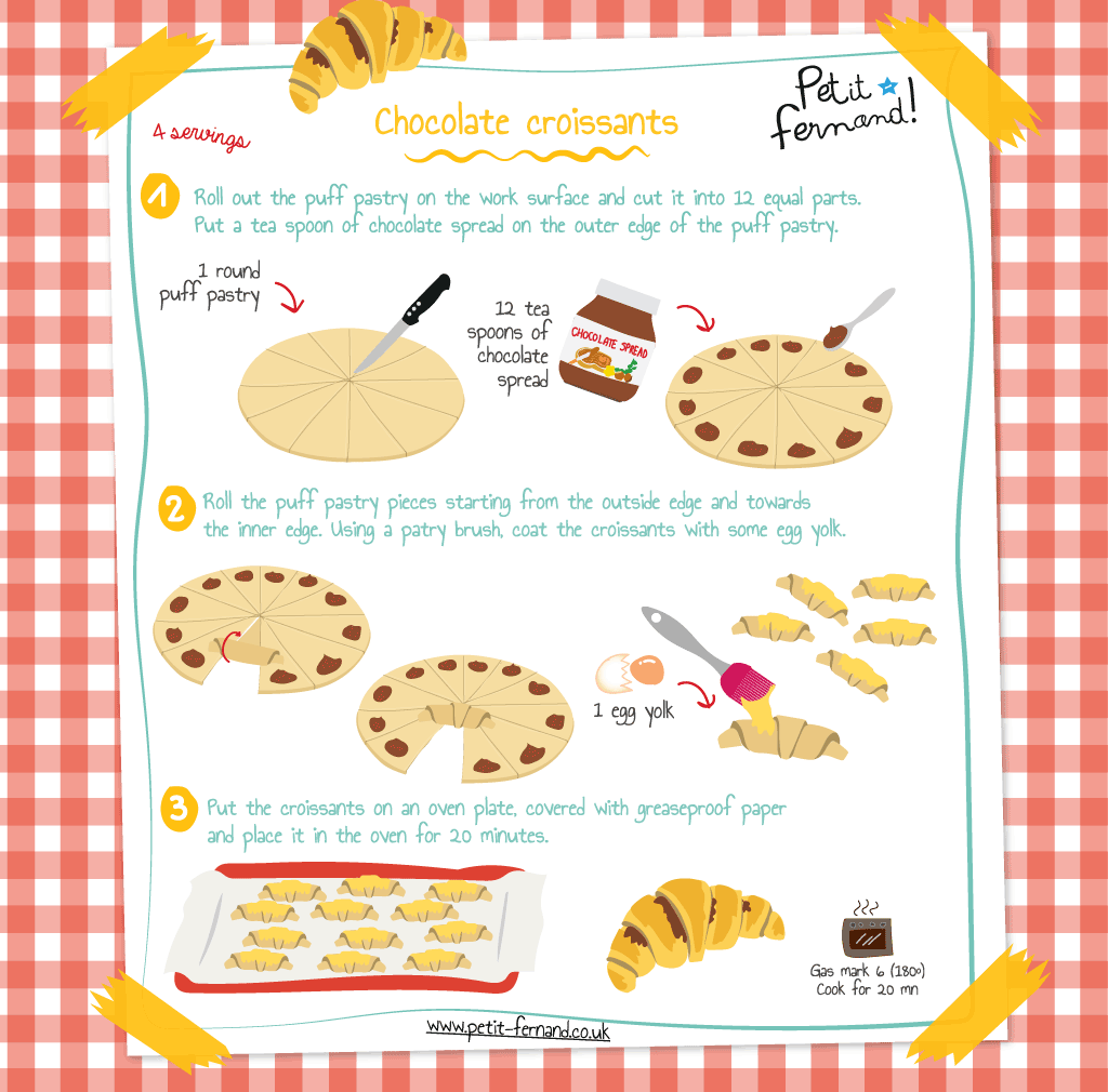 Croissants Recipe