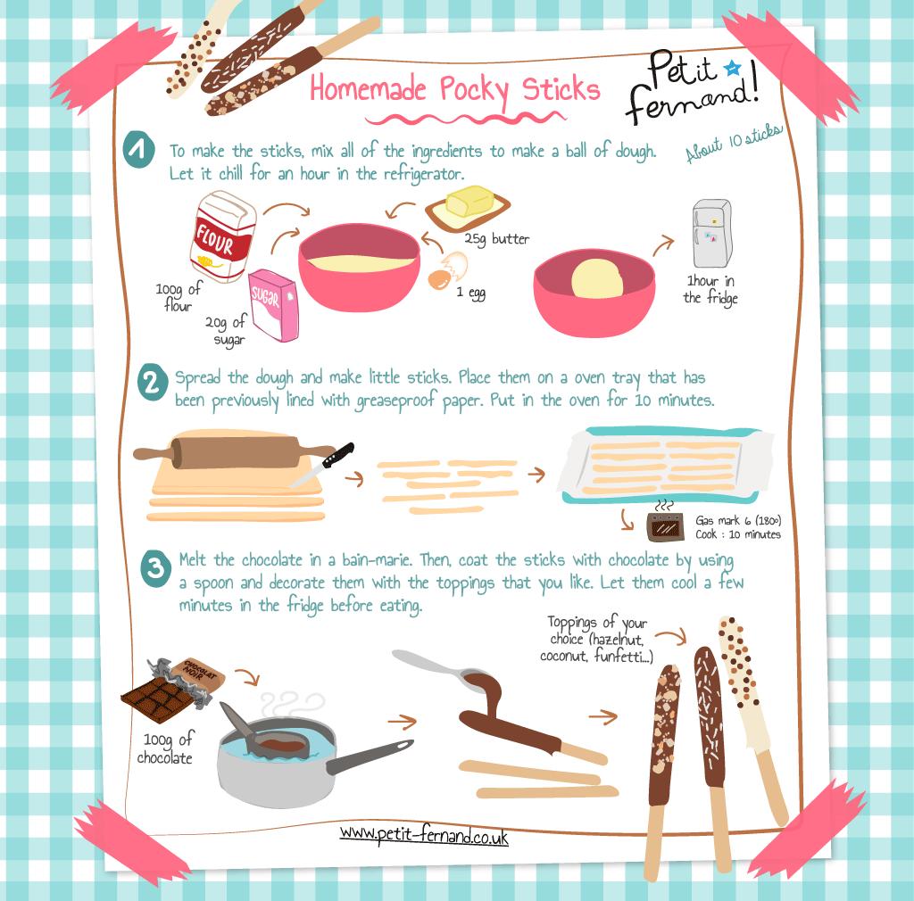 Pocky Sticks Recipe