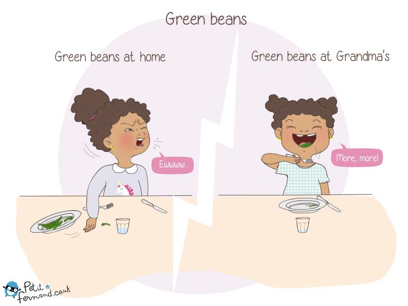 Eating green beans at home or at Grandma's parenting comics