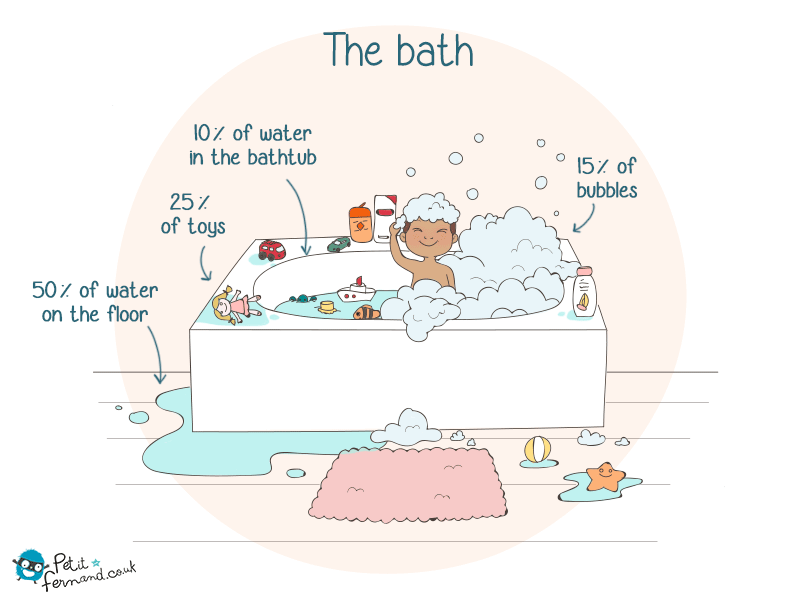 Bathing children isn't always what we expect...
