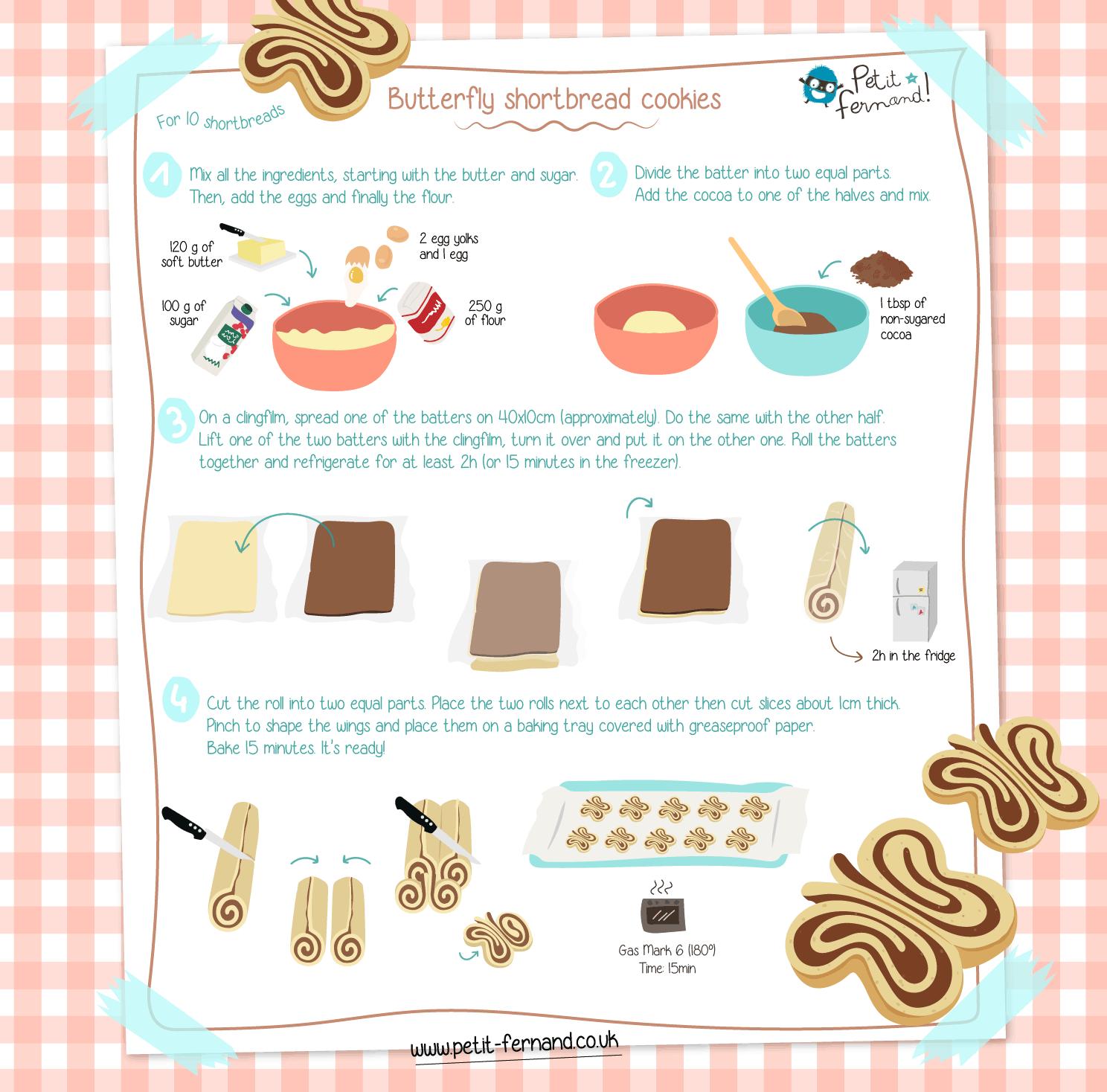 Follow a few steps to make this original recipe