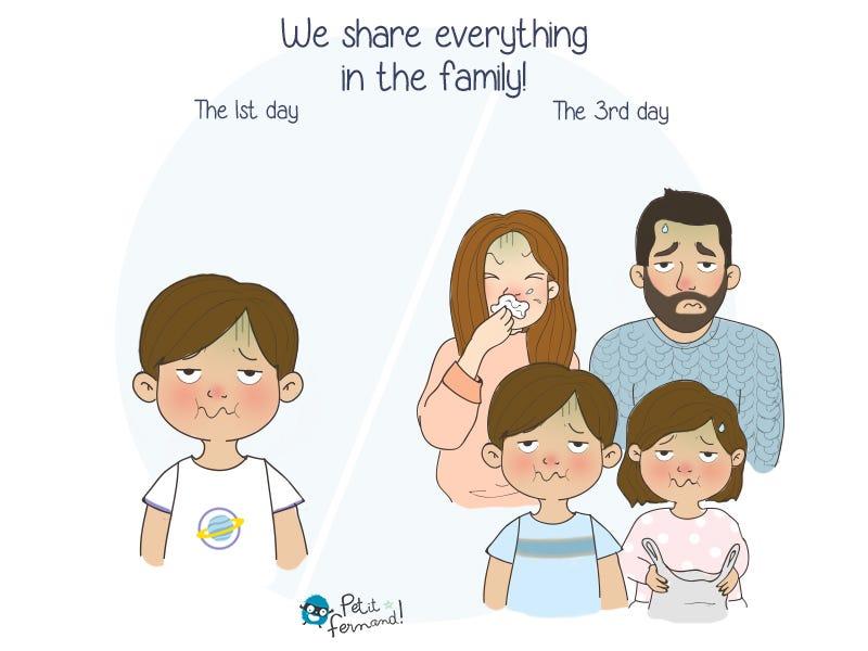 Sharing among family members