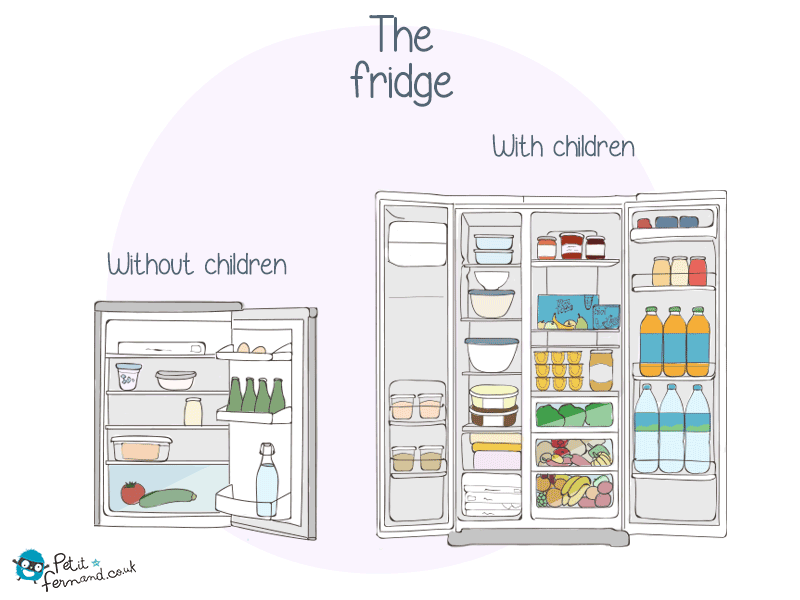 The fridge without children VS with children