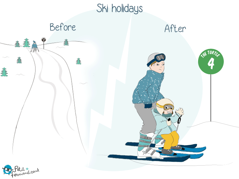 There're just two ways to tame ski runs…
