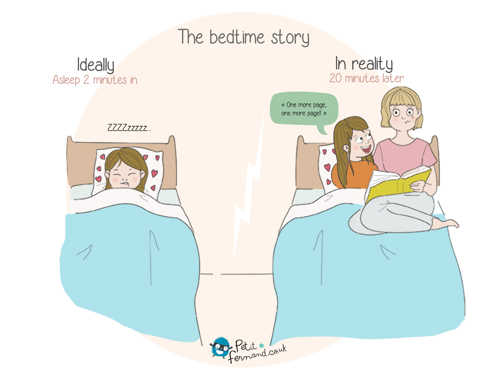 Reading a story to a kid so they fall asleep… What a great idea! Except that the bedtime story usually isn't that short!