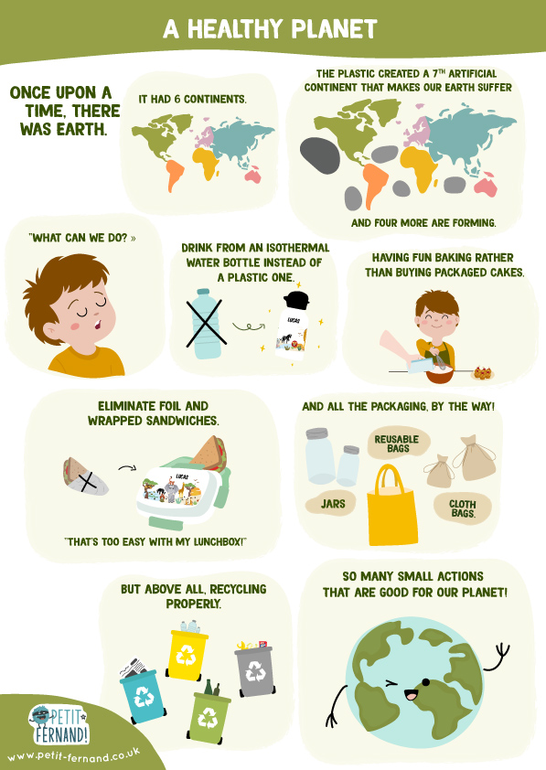 A comic strip to explain to children the good practices for a healthy planet.